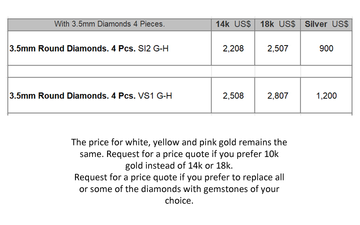 diamond ring price
