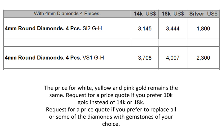 men's diamond ring price